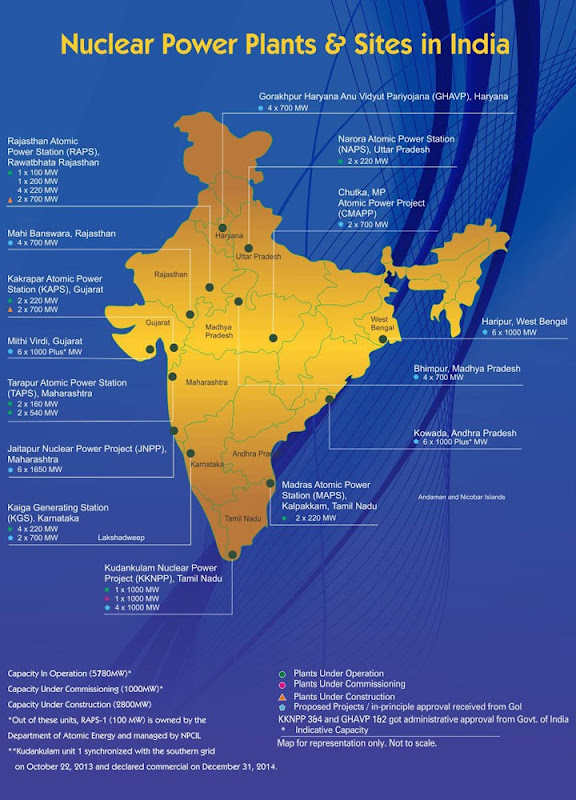 This Illustration Shows All Current And Future Indian Nuclear - Nuclear plants in india map