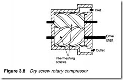 Air compressors, air treatment and pressure regulation-0060