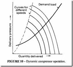 The Compressor-0153