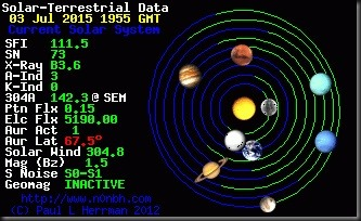 posicion planetas