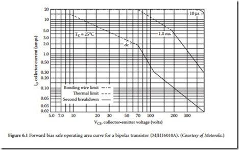 Semiconductors-0114