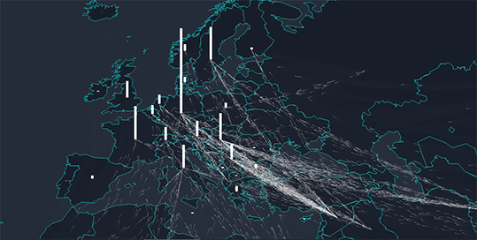 Mapa de fluxos de migrantes