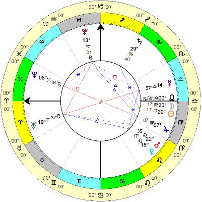 кульминация солнечного затмения 13.09