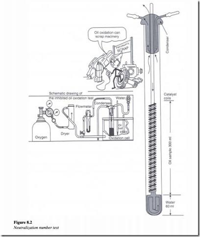 Hydraulic fluids-0213
