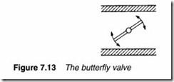 Process control pneumatics-0199