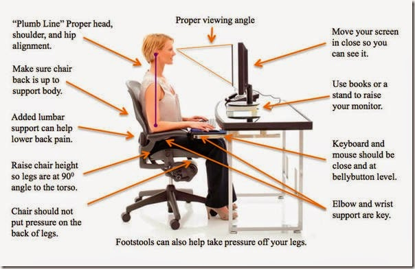 importance-of-posture