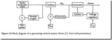 Power-Generation Systems-0041