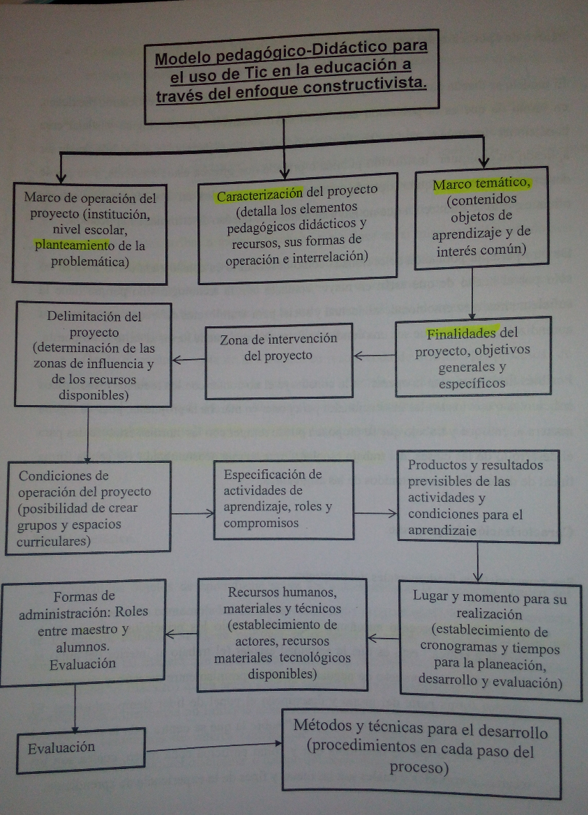COMUNICACIÓN EDUCATIVA: ENCUADRE