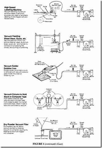 Vacuum and Low Pressure-0634