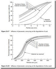 Particle degradation-0051