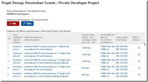 Projek Prima Cyberjaya1