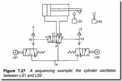 Process control pneumatics-0212