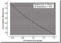 Air flow rate evaluation-0131