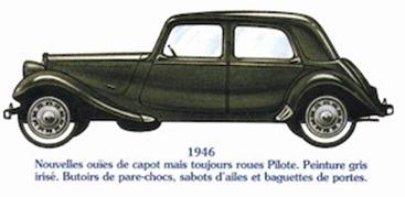Citroen Traction 11 1946
