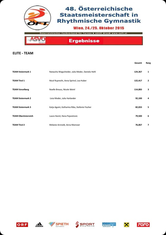 Erg_2015-10-24 25_OeStM-Rhythmische-Gymnastik_Einzel Team_Wien-page-009