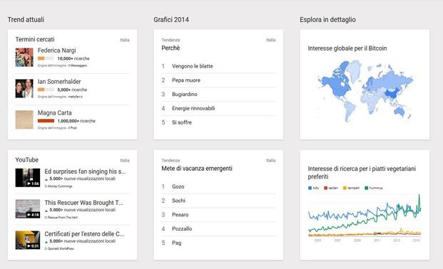google-trends[4]