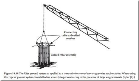 Grounding Practices-0305
