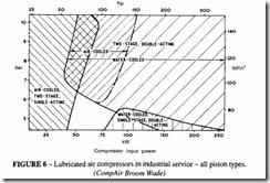 The Compressor-0123