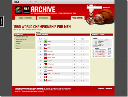 screenshot-www.fiba.com 2015-09-21 16-15-35