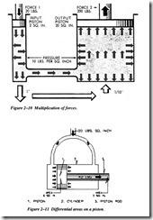 FLUID POWER DYNAMICS-0257