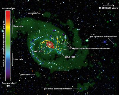 mapa do enriquecimento químico de galáxias