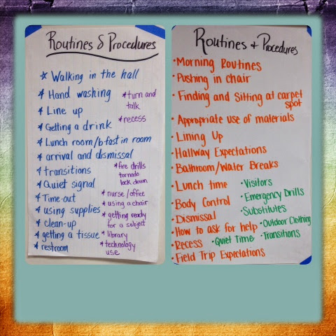Routines and procedures to teach via interactive modeling