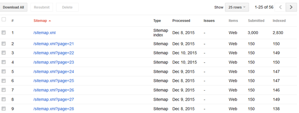 Submitting Blogger Sitemap subPages to Google