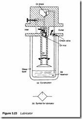 Air compressors, air treatment and pressure regulation-0076