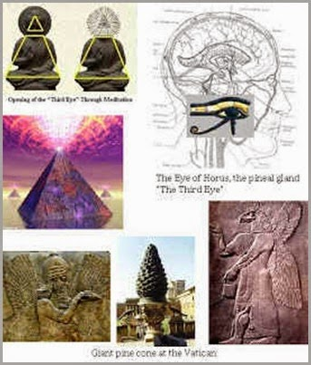 glandula-pineal-simbolos