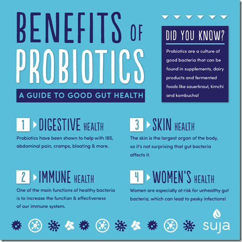 benefitsofprobiotics