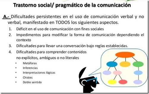 Trastorno de la Comunicacion Social 2
