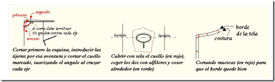 patrones Como Traje  estilo s. XIII