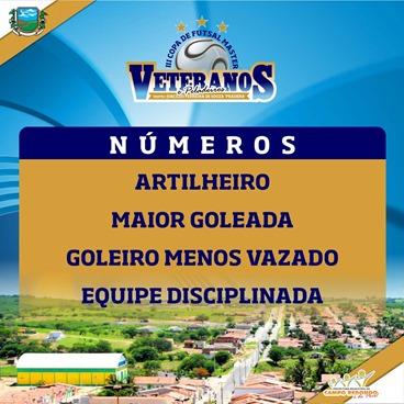 III COPA DE PELADEIROS  - FINAL - FORÇA VETERANOS - CAZUZA - CAMPO REDONDO - FUTSAL - NUMEROS