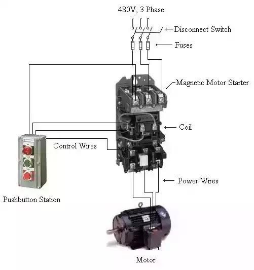 magnetic motor starter wiring diagram magnetic nema contactor wiring diagram nema image wiring on magnetic motor starter wiring diagram