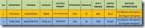 ειδικότητες ΕΑΕΠ 23-10-15