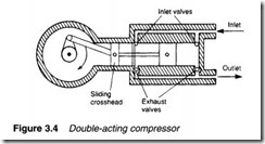 Air compressors, air treatment and pressure regulation-0056
