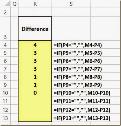 Shapiro-Wilk Normality Test in Excel - Closeup Pair Differences
