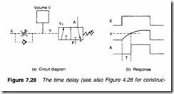 Process control pneumatics-0213
