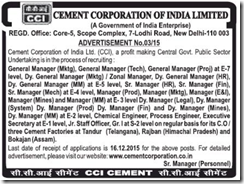 CCI Recruitment 2015 - 2016 indgovtjobs