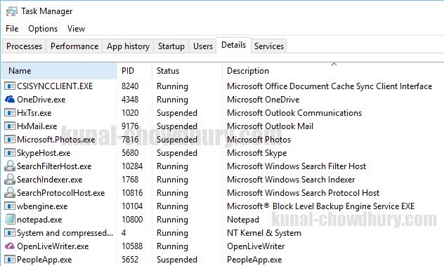 Windows Process Information in Task Manager (www.kunal-chowdhury.com)
