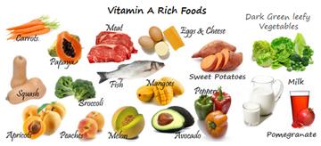 Vitamin-A_thumb2