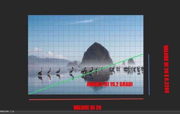 tracciare-angolo-linea-retta