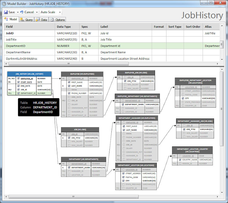 Model of JobHistory entity in the HR sample created with Code On Time application generator.