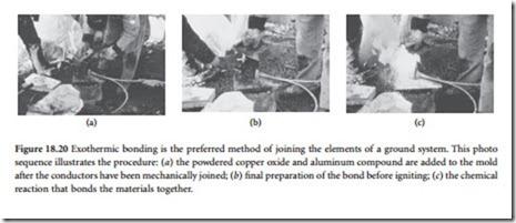 Grounding Practices-0307