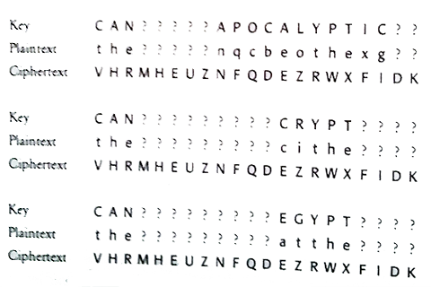 Deciphering the Vigenère Cipher