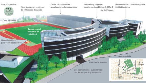 El nuevo estadio de atletismo de Vallehermoso podría ser una iniciativa privada en régimen de concesión