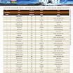 DAK16_CP3_DP_Liste_tous_engages-page-005.jpg