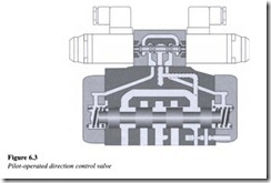 Control components in a hydraulic system-0121