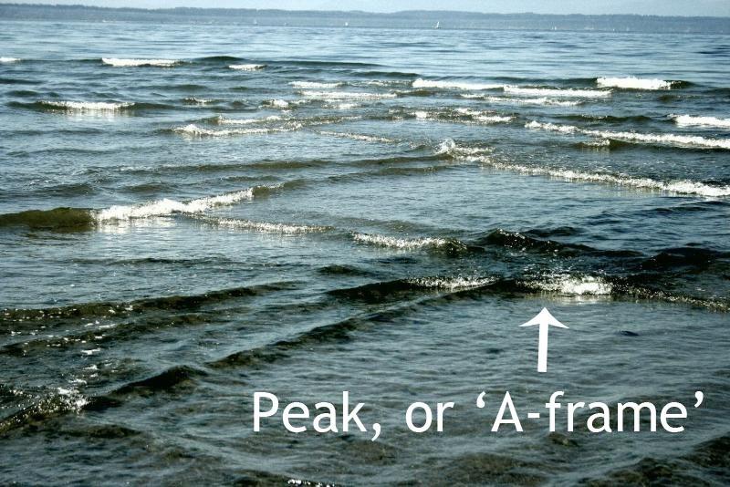 الأمواج المقوسة ظاهرة غريبة تحير