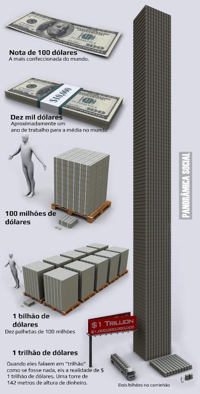 torre de dinheiro